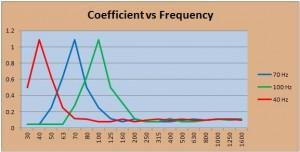 GIK Acoustics Scopus Graph