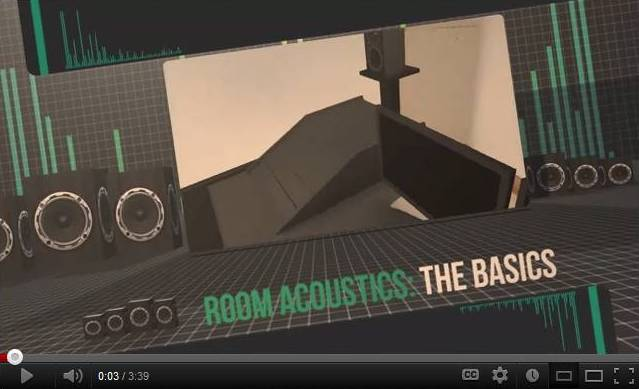 Basics of Room Acoustics