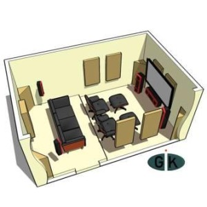 Acoustical Room Kits