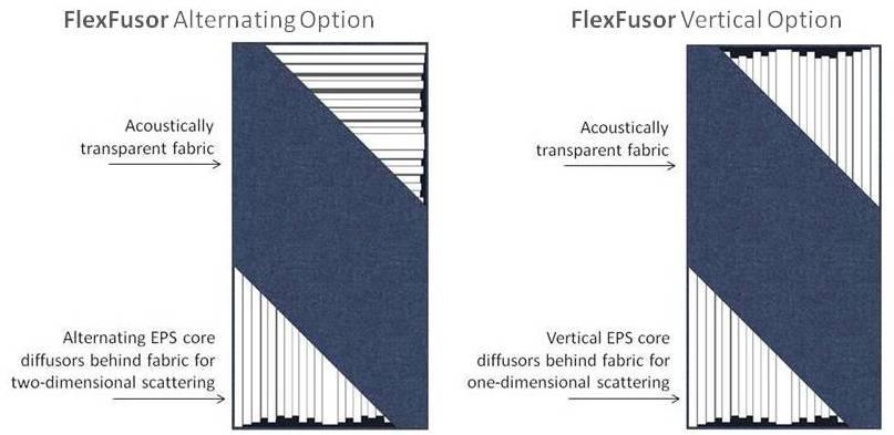 GIK Acoustics FlexFusor